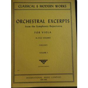 INTERNATIONAL MUSIC COMPANY - Orchestral Excerpts Symphonic Repertoire per Viola